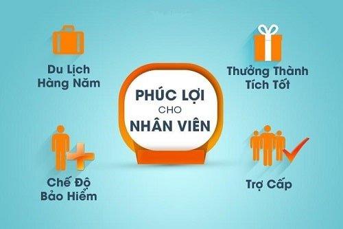 Image result for Nhân viênlương thưởngvà phúc lợi